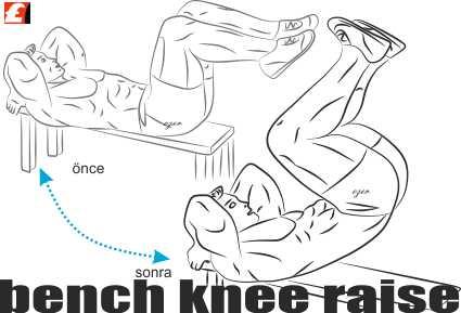 Bench Knee Raise Nasıl Yapılır?