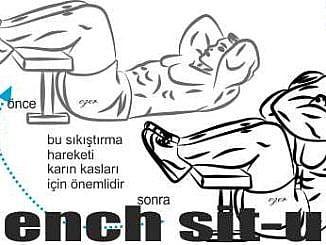 Abdominal Crunch - Karın Hareketi