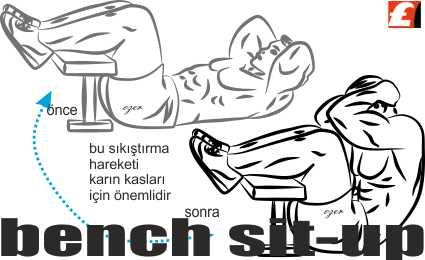 Bench Sit-Up Nasıl Yapılır? Nereyi Çalıştırır?