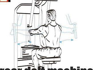 Machine Rear Delt Fly Nasıl Yapılır?
