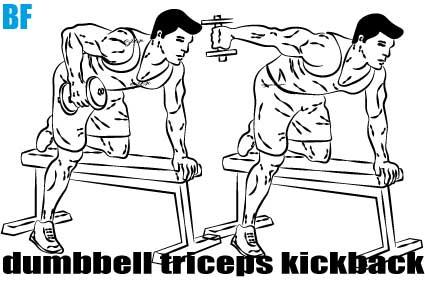 Dumbbell Triceps Kicakback nasıl yapılır?