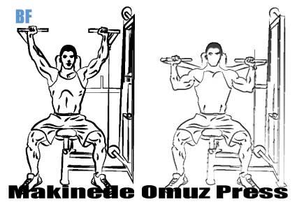 Seated Shoulder Press Machine Nasıl Yapılır?