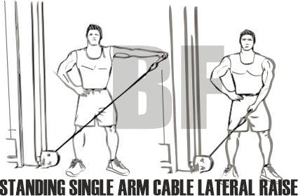 Standing Single Arm Cable Lateral Raise Nasıl Yapılır?